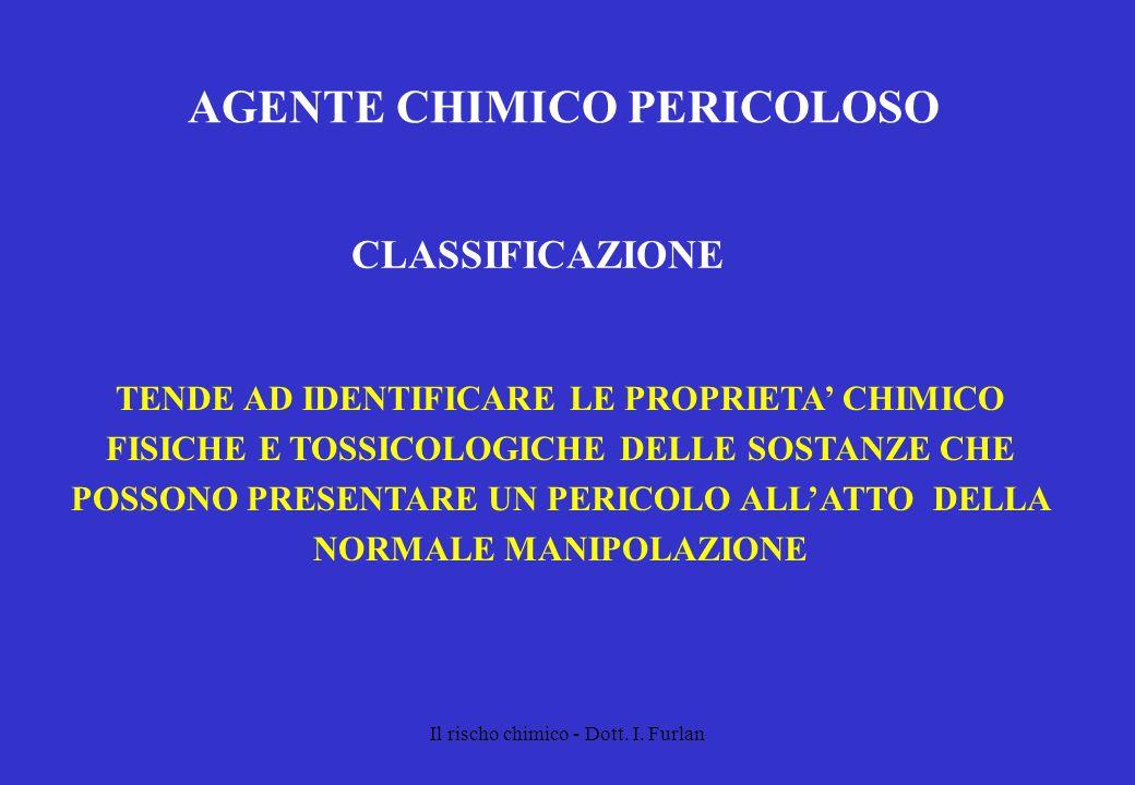 AGENTE CHIMICO PERICOLOSO