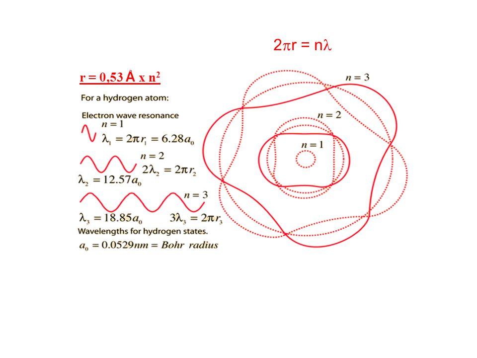 2pr = nl r = 0,53 Å x n2