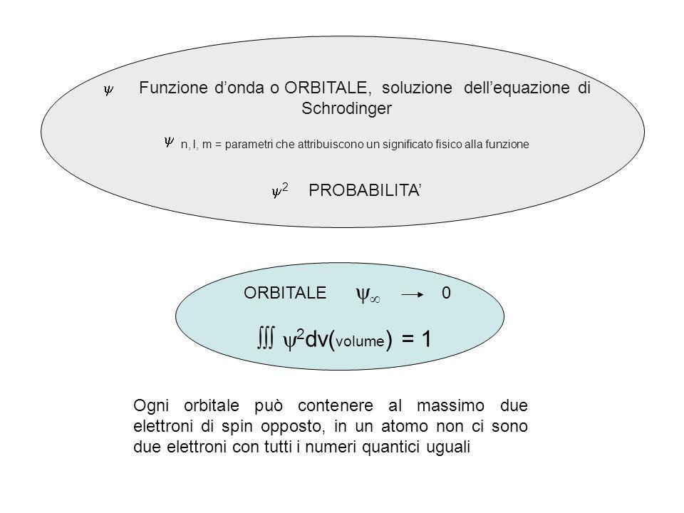 Funzione d'onda o ORBITALE, soluzione dell'equazione di Schrodinger