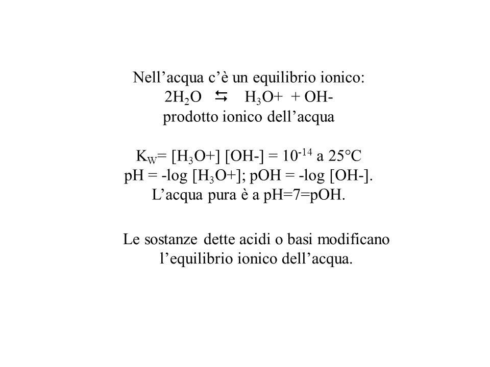 Nell'acqua c'è un equilibrio ionico: 2H2O  H3O+ + OH-