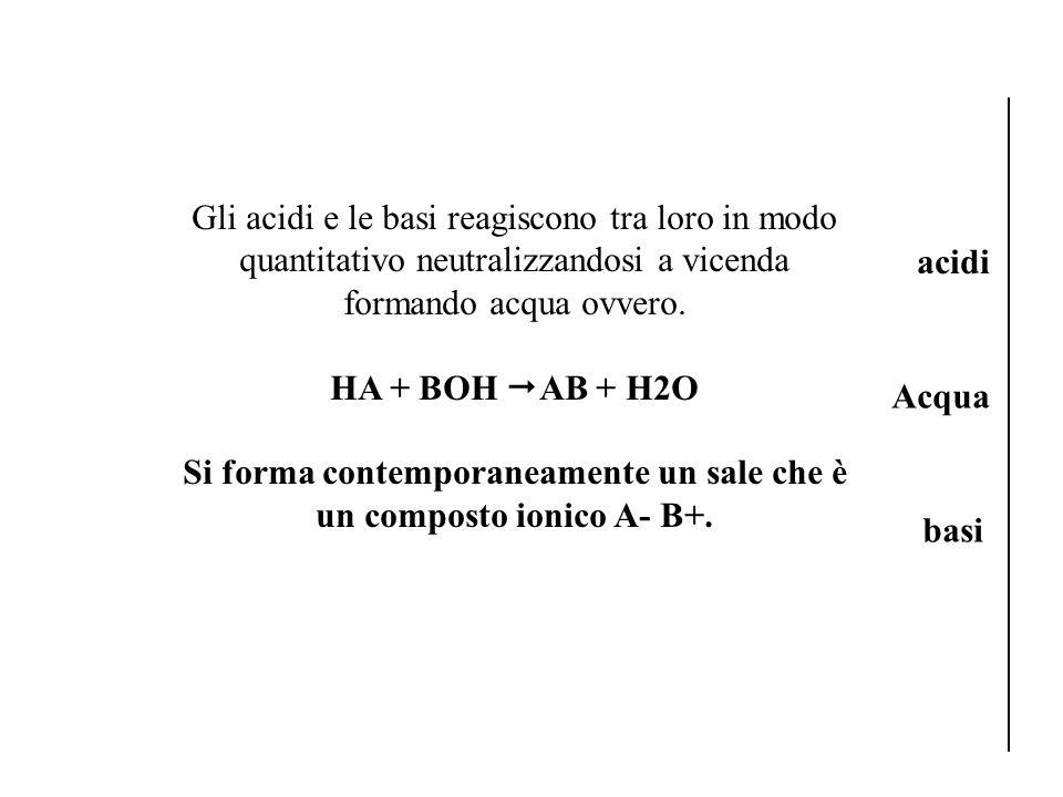 Si forma contemporaneamente un sale che è un composto ionico A- B+.