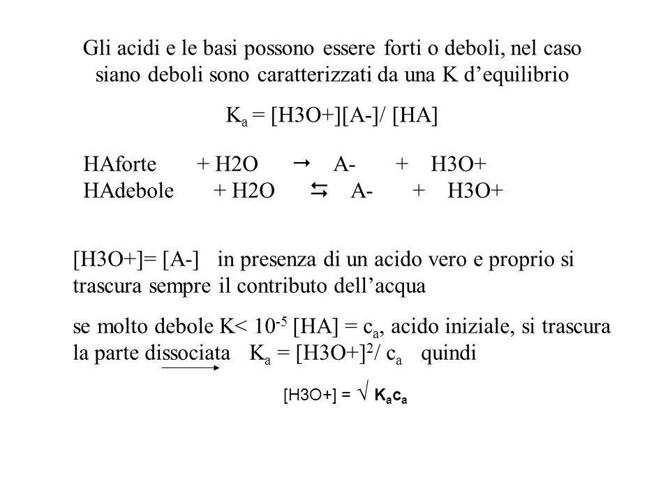 Gli acidi e le basi possono essere forti o deboli, nel caso siano deboli sono caratterizzati da una K d'equilibrio