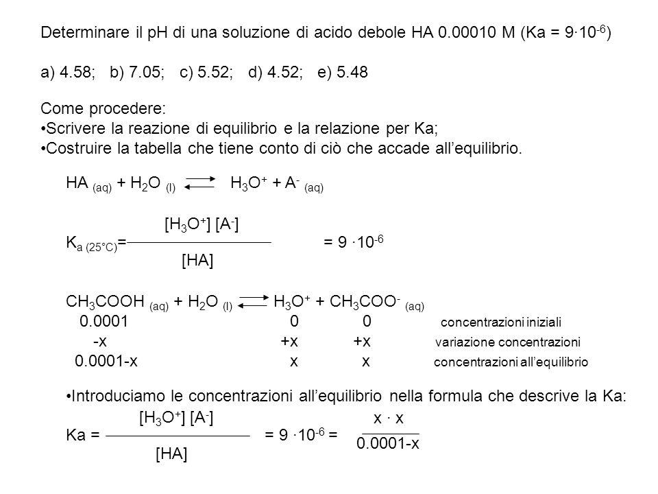 Determinare il pH di una soluzione di acido debole HA 0