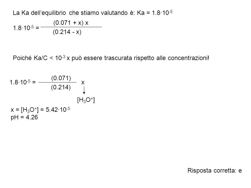 La Ka dell'equilibrio che stiamo valutando è: Ka = 1.8·10-5