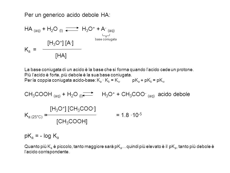 Per un generico acido debole HA: HA (aq) + H2O (l) H3O+ + A- (aq)