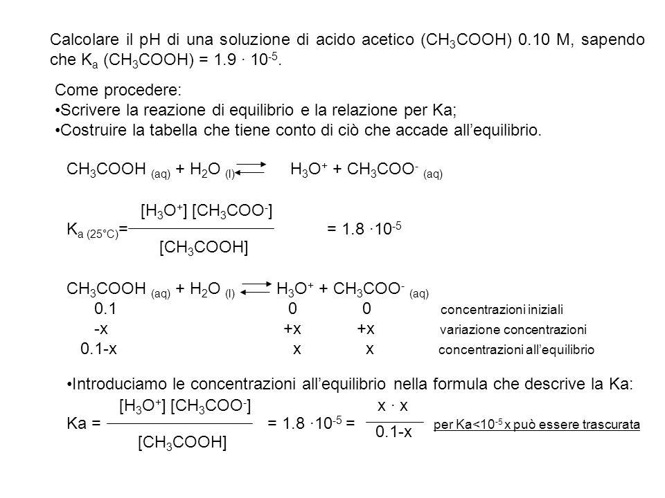 Calcolare il pH di una soluzione di acido acetico (CH3COOH) 0