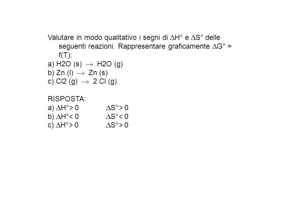 Valutare in modo qualitativo i segni di H° e S° delle seguenti reazioni. Rappresentare graficamente G° = f(T):