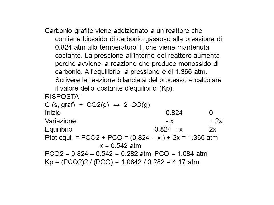 Carbonio grafite viene addizionato a un reattore che contiene biossido di carbonio gassoso alla pressione di 0.824 atm alla temperatura T, che viene mantenuta costante. La pressione all'interno del reattore aumenta perché avviene la reazione che produce monossido di carbonio. All'equilibrio la pressione è di 1.366 atm. Scrivere la reazione bilanciata del processo e calcolare il valore della costante d'equilibrio (Kp).