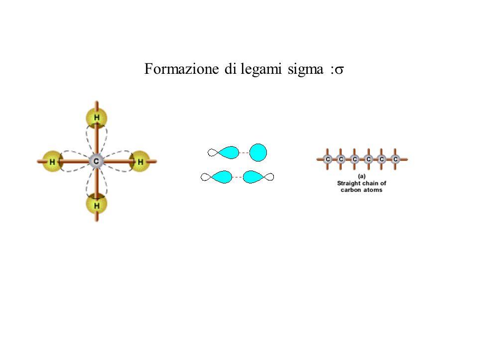 Formazione di legami sigma :s