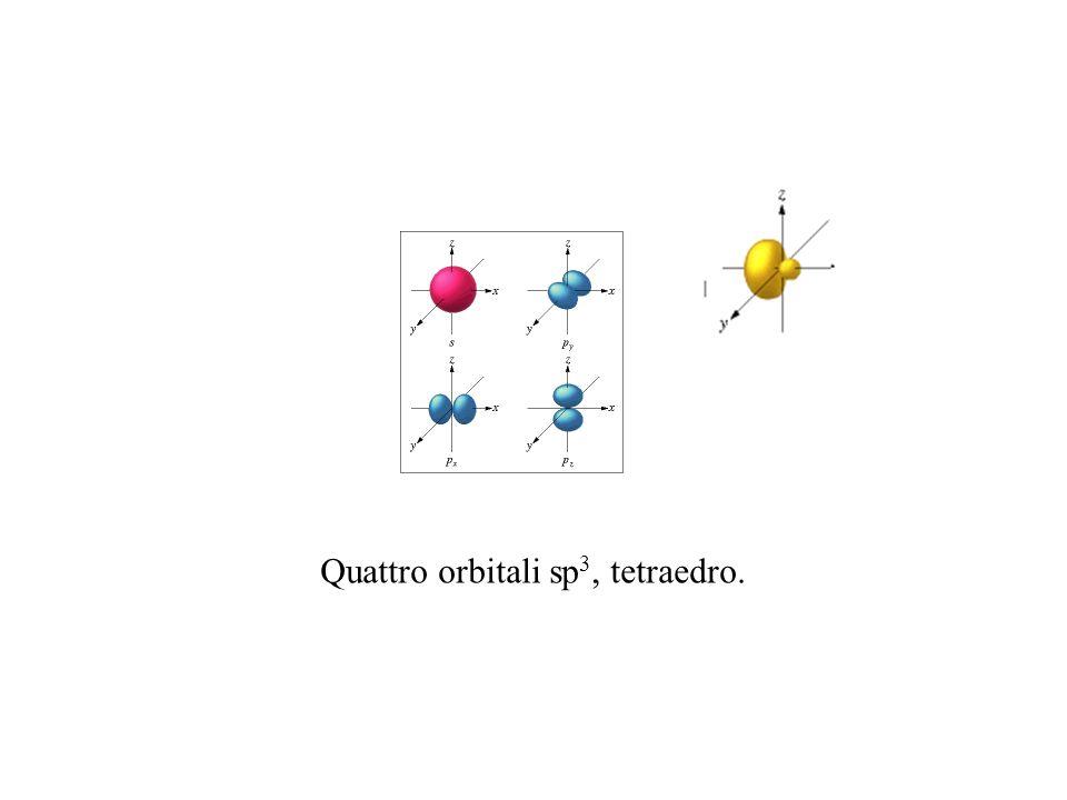 Quattro orbitali sp3, tetraedro.
