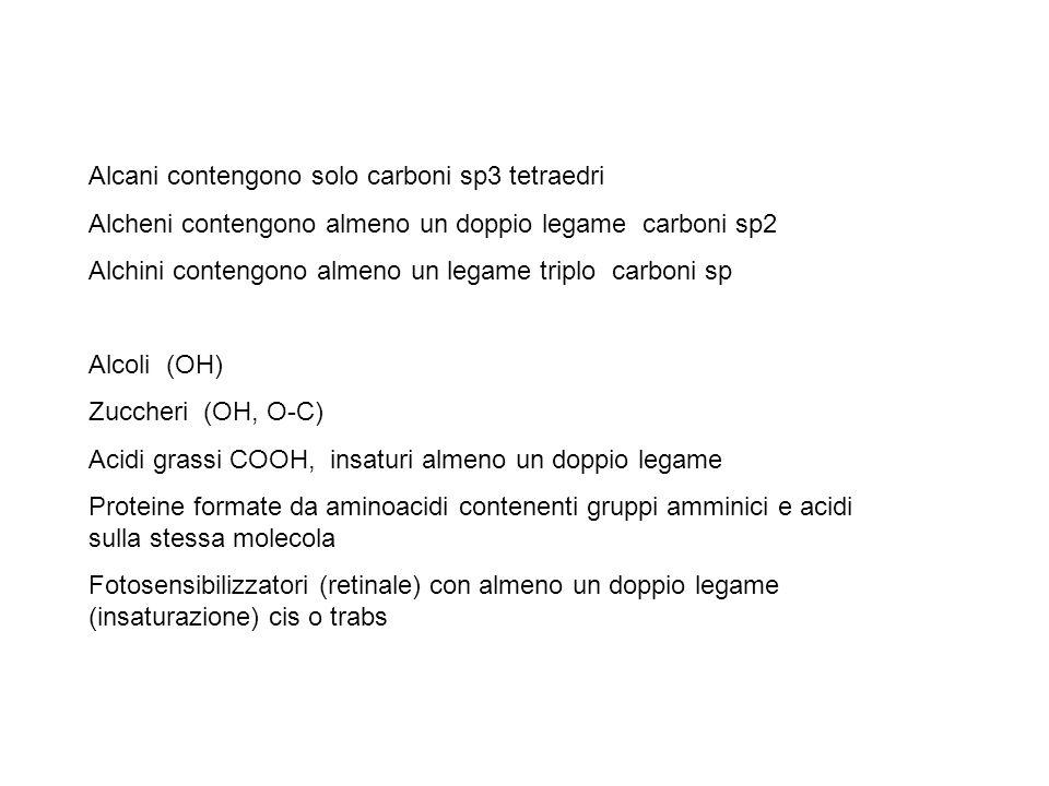 Alcani contengono solo carboni sp3 tetraedri