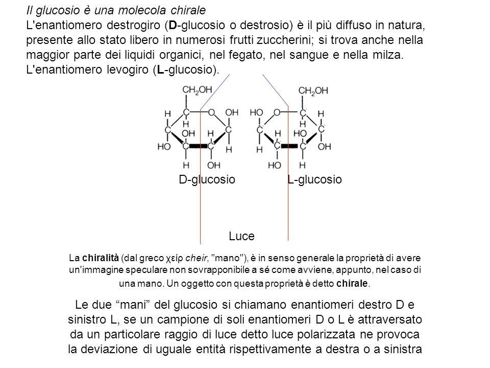 D-glucosio L-glucosio