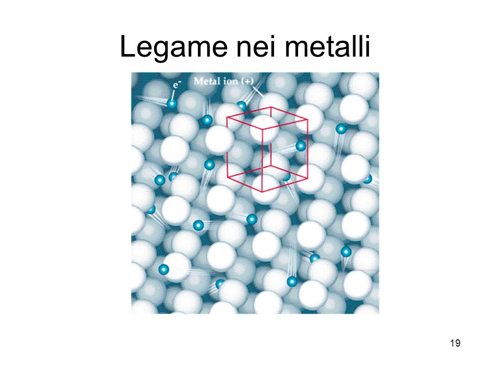Legame nei metalli 2