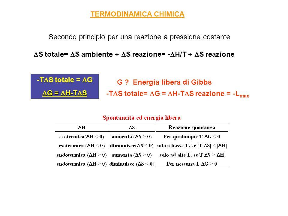 G Energia libera di Gibbs