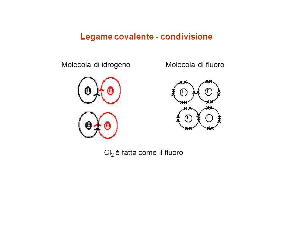 Legame covalente - condivisione