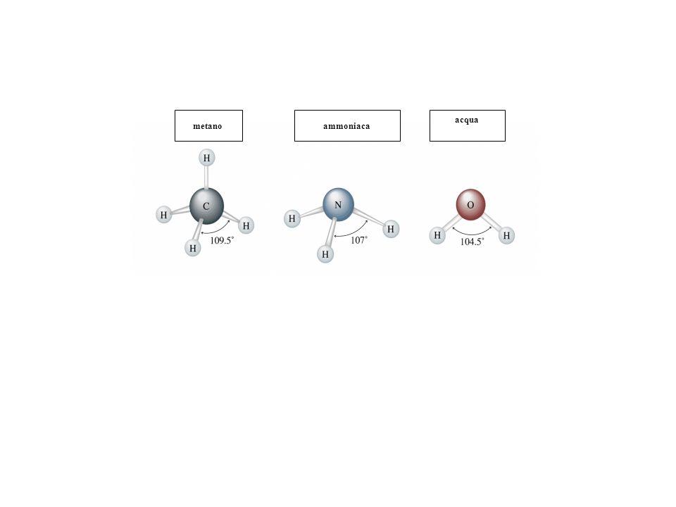 metano ammoniaca acqua