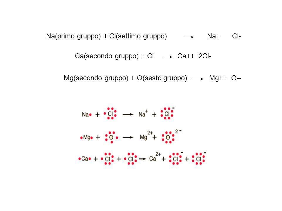 Na(primo gruppo) + Cl(settimo gruppo)