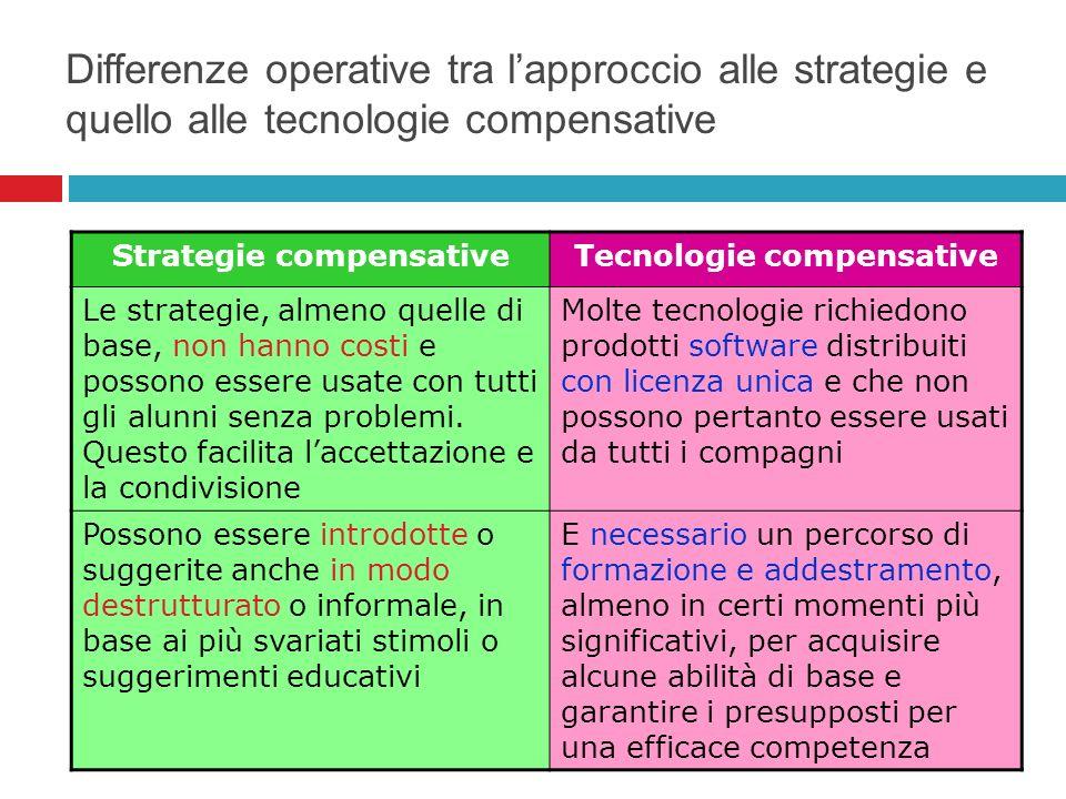 Strategie compensative Tecnologie compensative