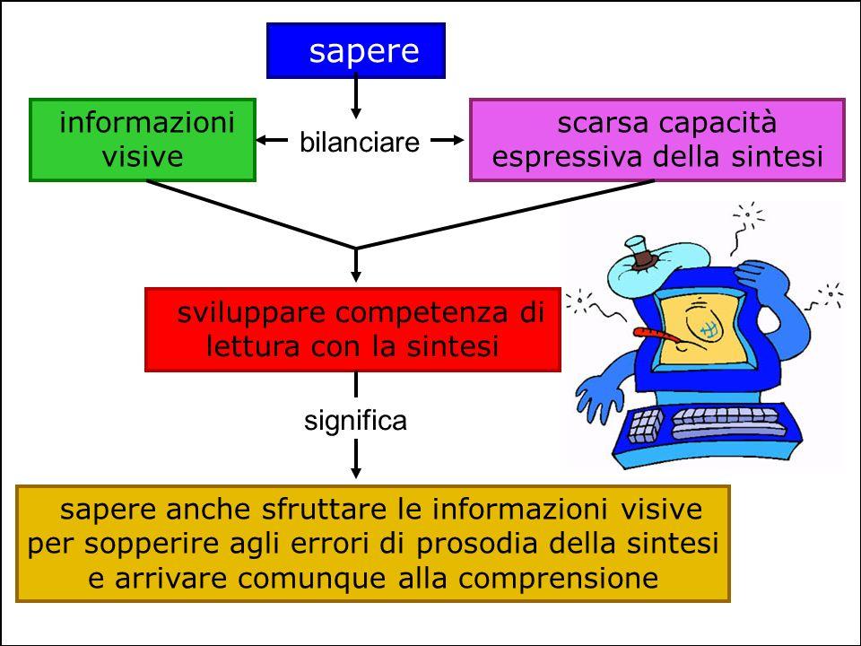 informazioni visive bilanciare significa sapere