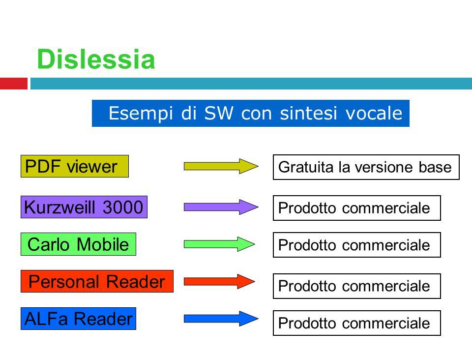 Esempi di SW con sintesi vocale