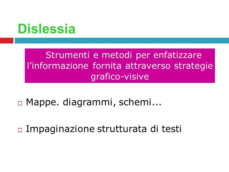 Dislessia Mappe. diagrammi, schemi...