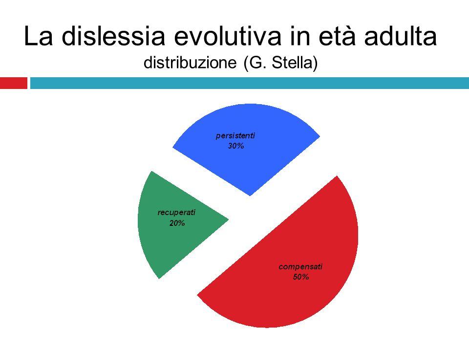 La dislessia evolutiva in età adulta distribuzione (G. Stella)