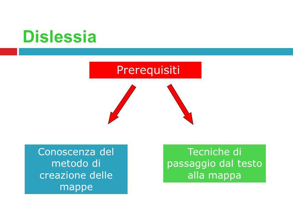 Dislessia Conoscenza del metodo di creazione delle mappe