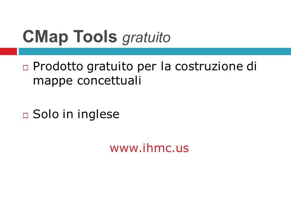 CMap Tools gratuito Prodotto gratuito per la costruzione di mappe concettuali.
