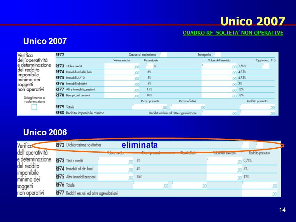 Unico 2007 Unico 2007 Unico 2006 eliminata