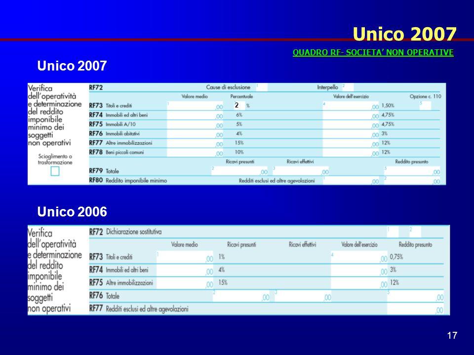 Unico 2007 QUADRO RF- SOCIETA' NON OPERATIVE Unico 2007 2 Unico 2006