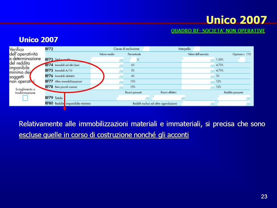Unico 2007 QUADRO RF- SOCIETA' NON OPERATIVE. Unico 2007.