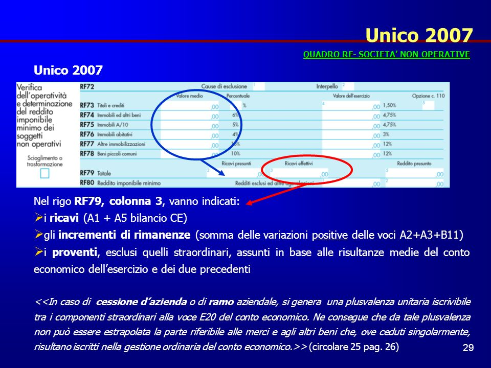Unico 2007 Unico 2007 Nel rigo RF79, colonna 3, vanno indicati: