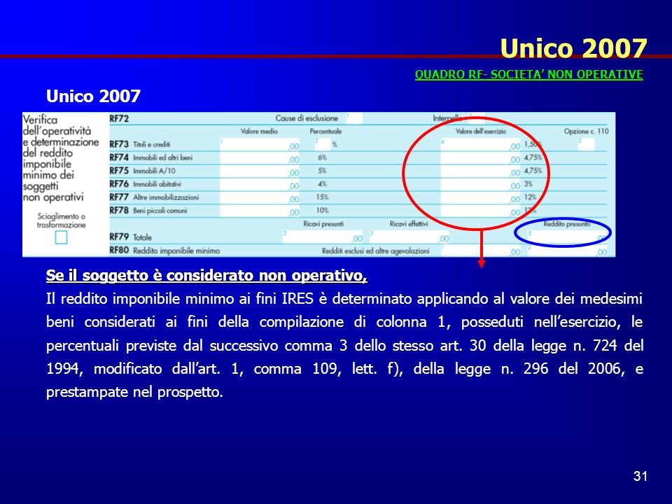 Unico 2007 Unico 2007 Se il soggetto è considerato non operativo,
