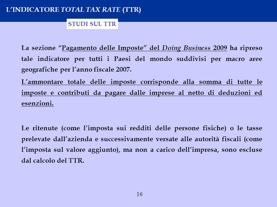 L'INDICATORE TOTAL TAX RATE (TTR)