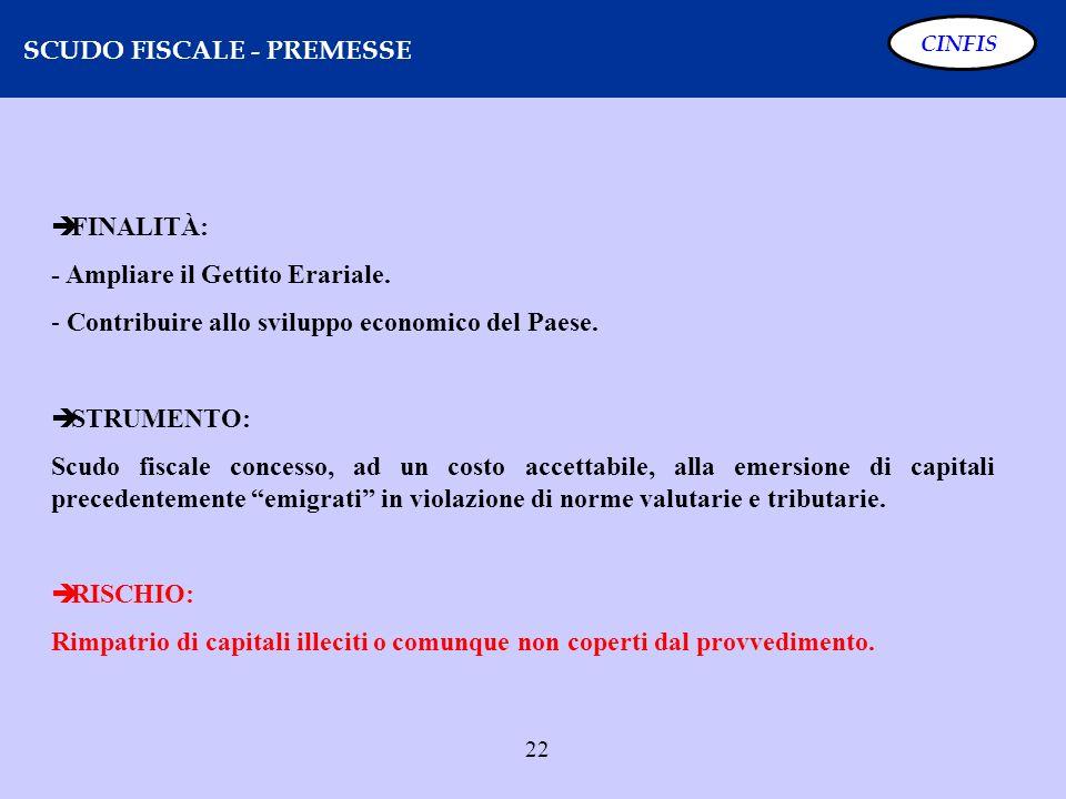 SCUDO FISCALE - PREMESSE