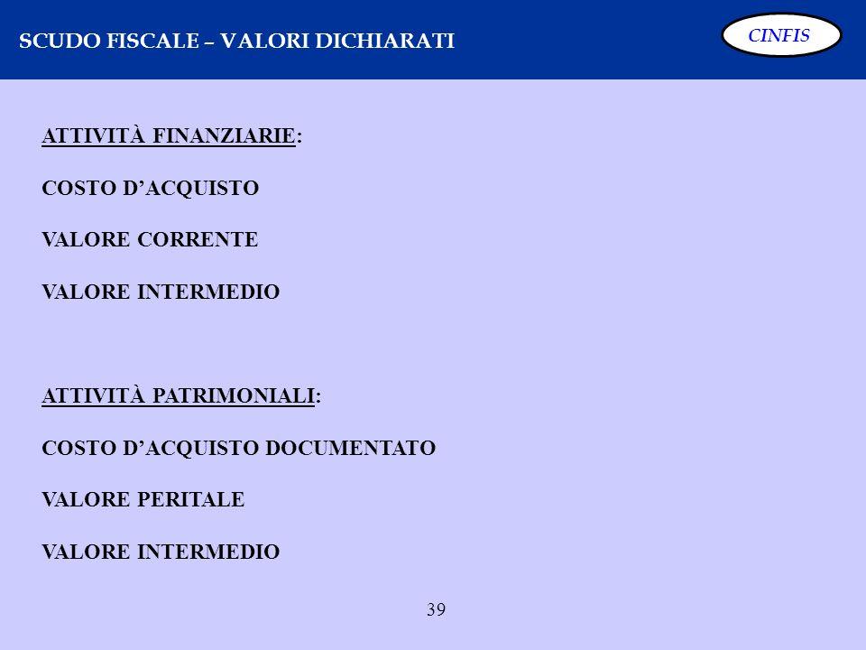 SCUDO FISCALE – VALORI DICHIARATI