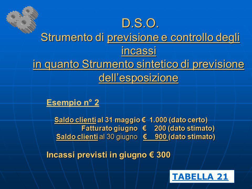 D.S.O. Strumento di previsione e controllo degli incassi in quanto Strumento sintetico di previsione dell'esposizione