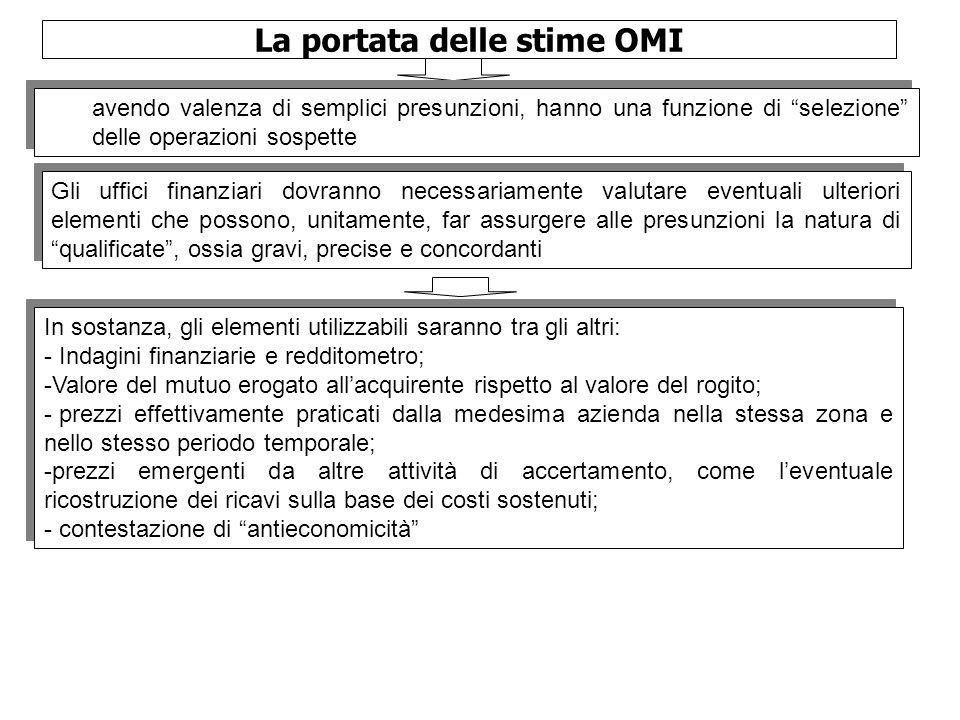 La portata delle stime OMI