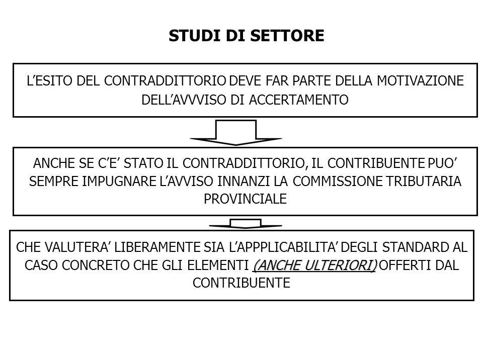 STUDI DI SETTOREL'ESITO DEL CONTRADDITTORIO DEVE FAR PARTE DELLA MOTIVAZIONE DELL'AVVVISO DI ACCERTAMENTO.