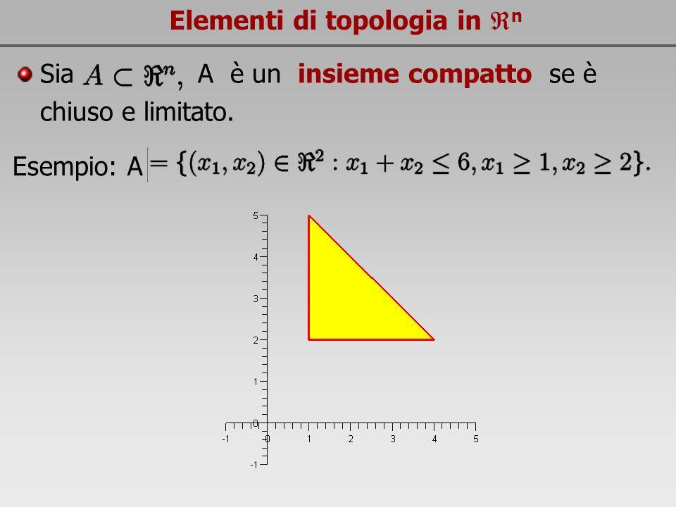 Elementi di topologia in n