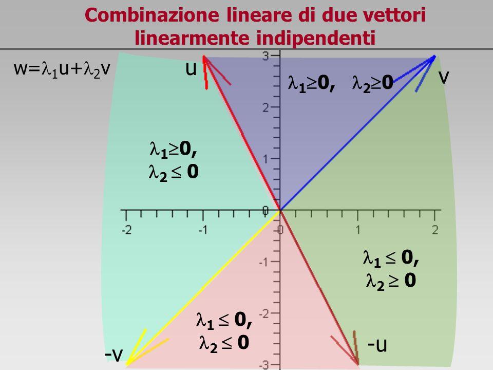 Combinazione lineare di due vettori linearmente indipendenti