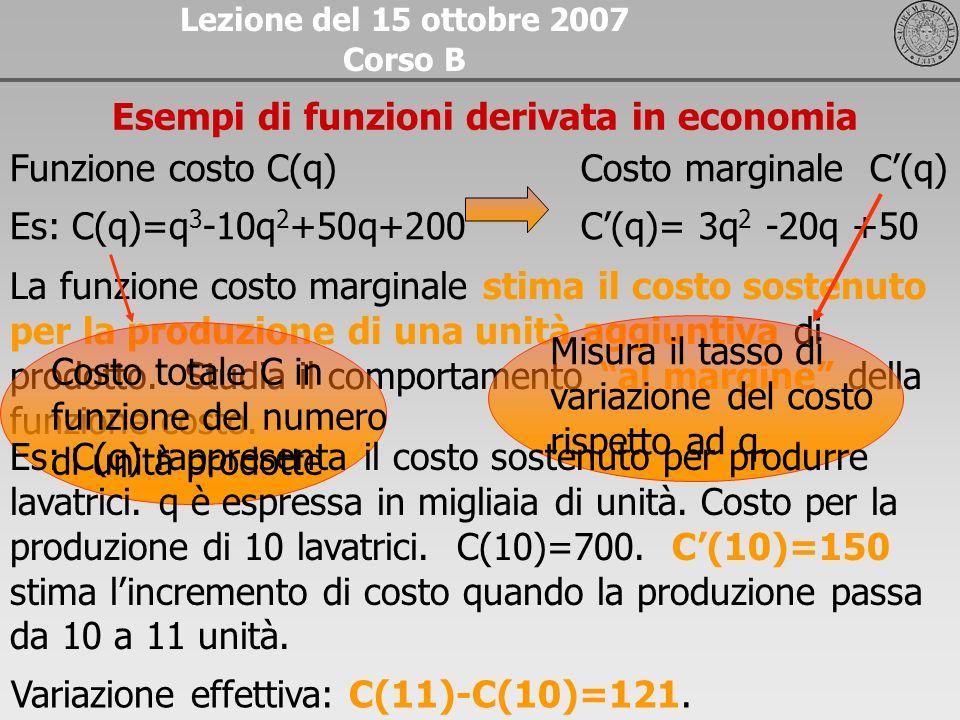 Esempi di funzioni derivata in economia