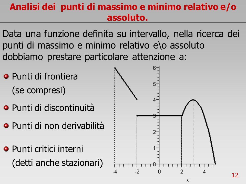 Analisi dei punti di massimo e minimo relativo e/o assoluto.