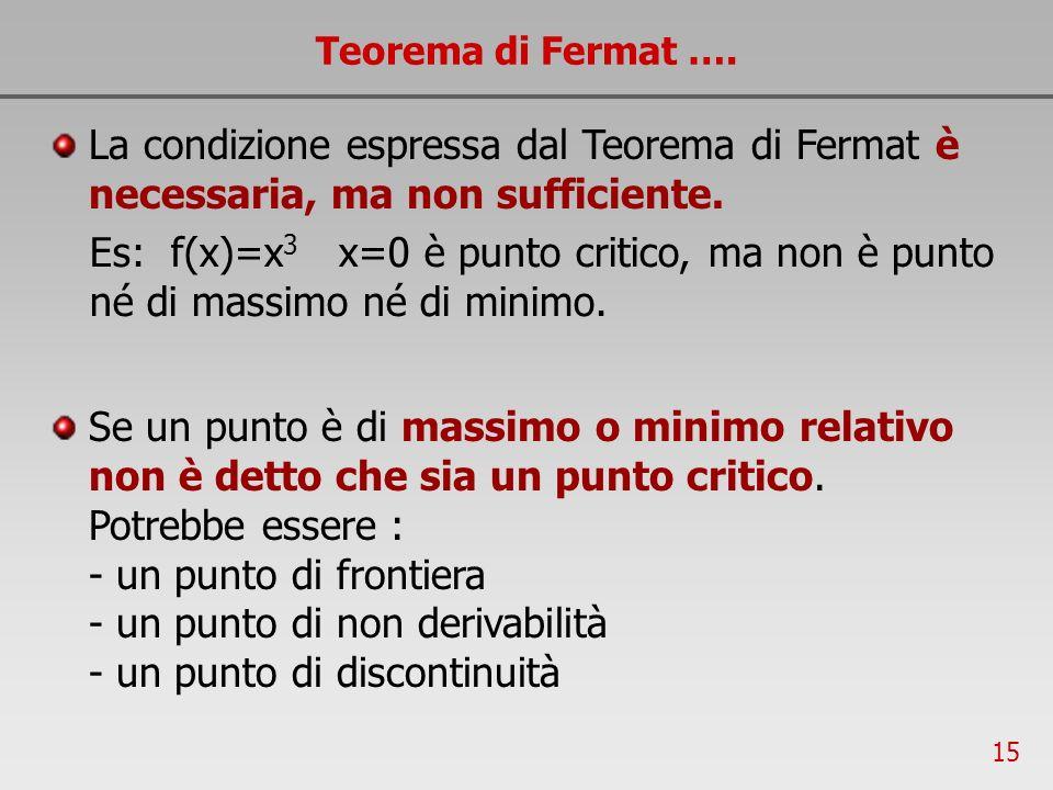 Teorema di Fermat …. La condizione espressa dal Teorema di Fermat è necessaria, ma non sufficiente.