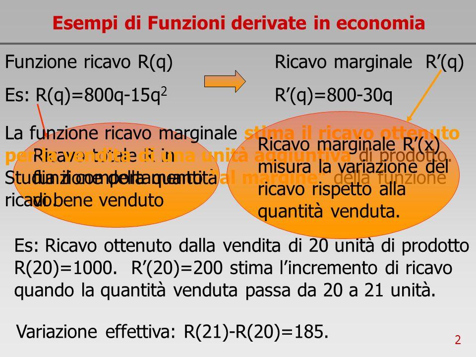 Esempi di Funzioni derivate in economia