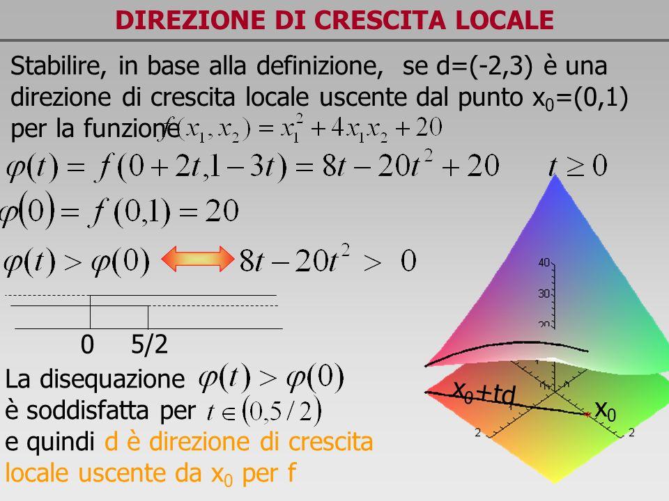 DIREZIONE DI CRESCITA LOCALE