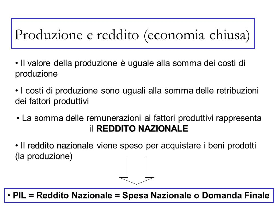 Produzione e reddito (economia chiusa)