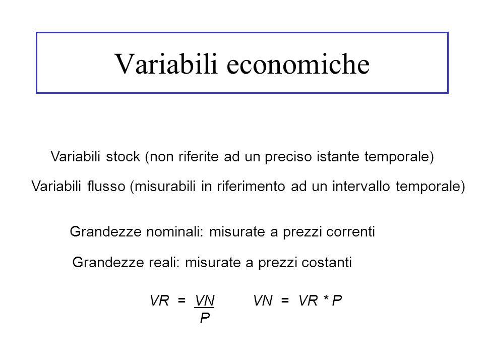 Variabili economiche Variabili stock (non riferite ad un preciso istante temporale)