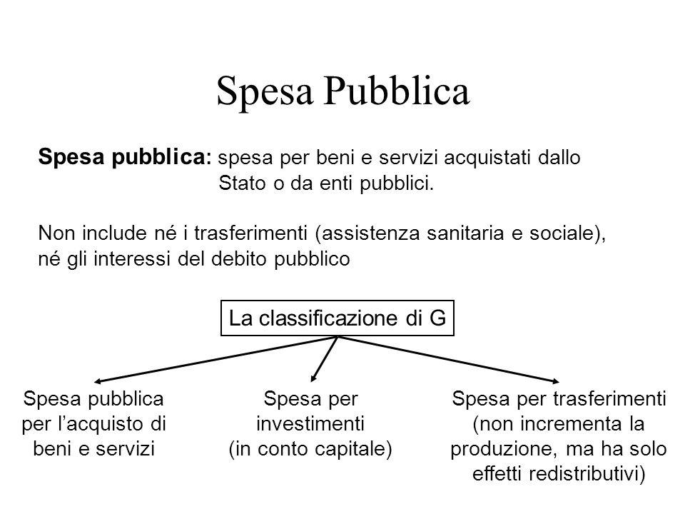 Spesa Pubblica Spesa pubblica: spesa per beni e servizi acquistati dallo. Stato o da enti pubblici.