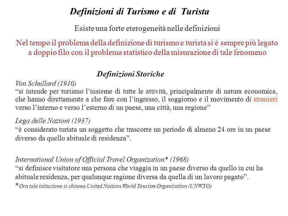 Definizioni di Turismo e di Turista